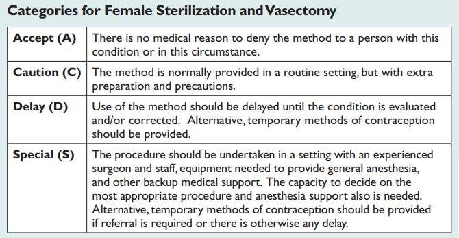 Categories for Female Sterilization and Vasectomy